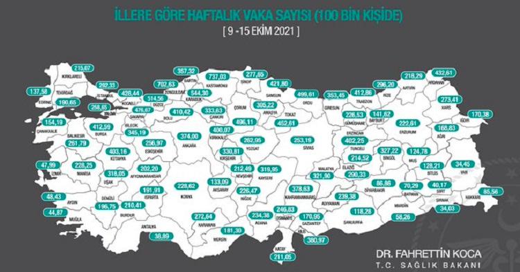 Haftalık vaka haritası: Üç büyük ilden vaka sayısı azalan tek il İzmir!
